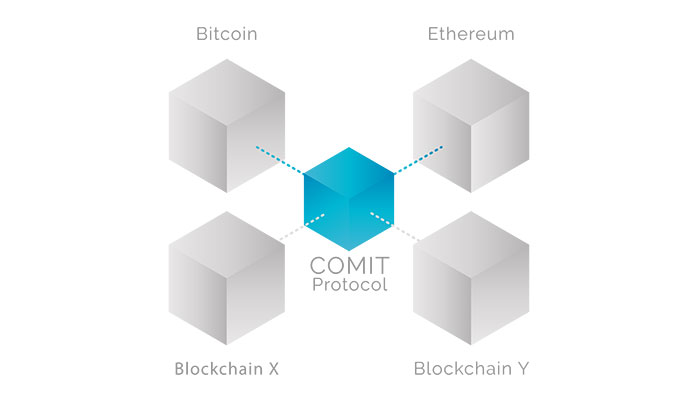 Website von COMIT